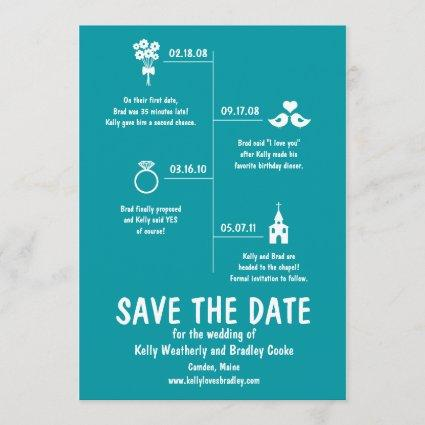 Turquoise Relationship Timeline Save the Date