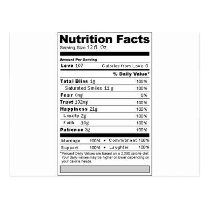 Wedding or Anniversary Sweet Funny Nutrition Label